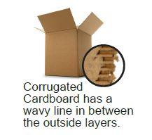 Corrugated cardboard has a wavy line in between the outside layers.